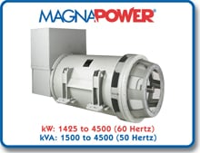 magnapower spec link